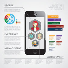 Phone Screen with profile information
