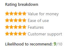 GetApp Review - Adam Wicklam Rating