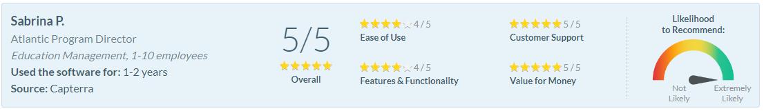 Software Advice Review - Sabrina P.