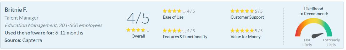 Software Advice Review - Britnie F.
