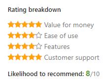 GetApp Review - Vanessa Johnson Rating
